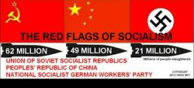 red flags of death